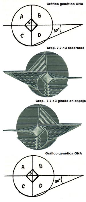 Graficoesp