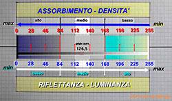 16 Densità 00 Schema misurazione densità web